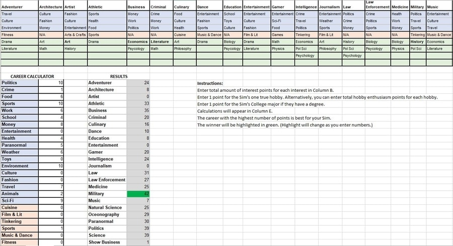 Sims 2 Career Calculator V2
