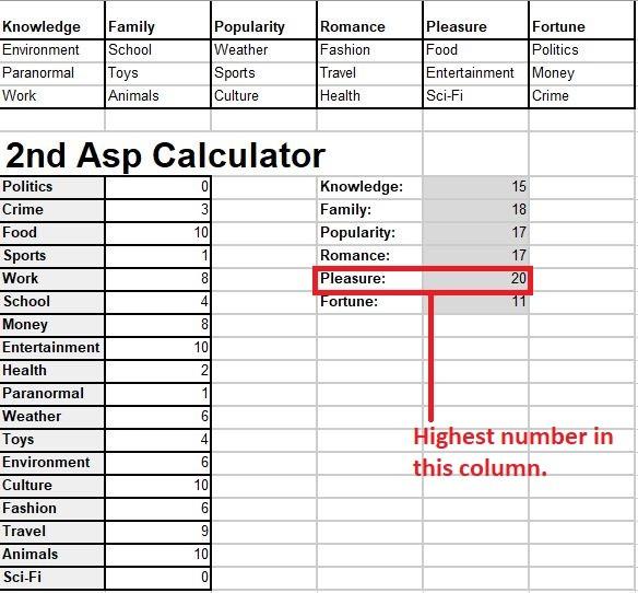 Secondary Aspiration Calculator